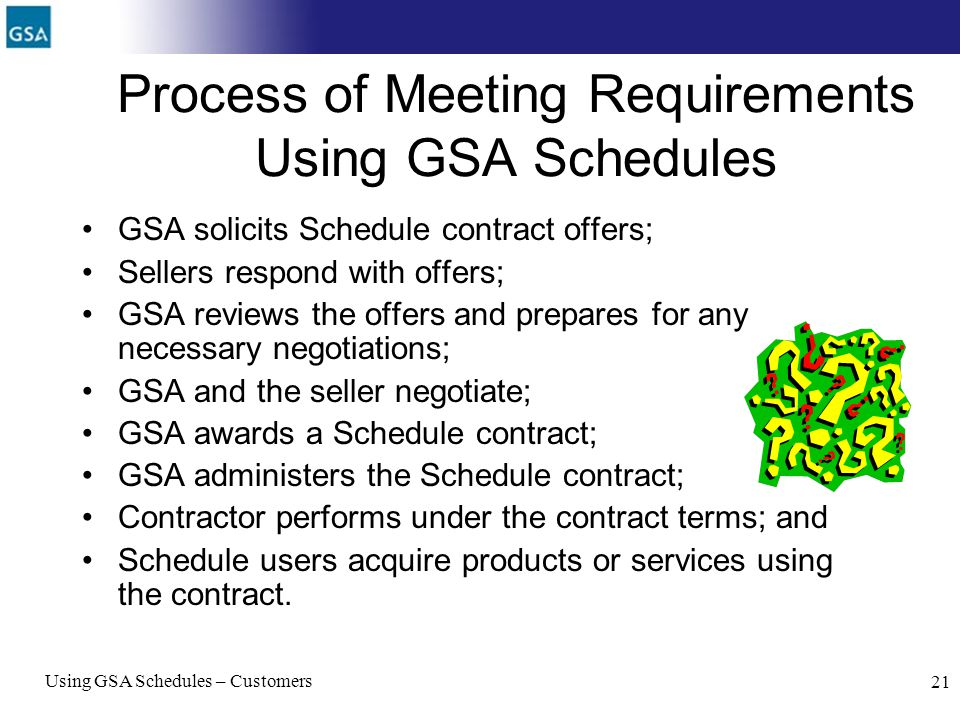 Process of Meeting Requirements Using GSA Schedules