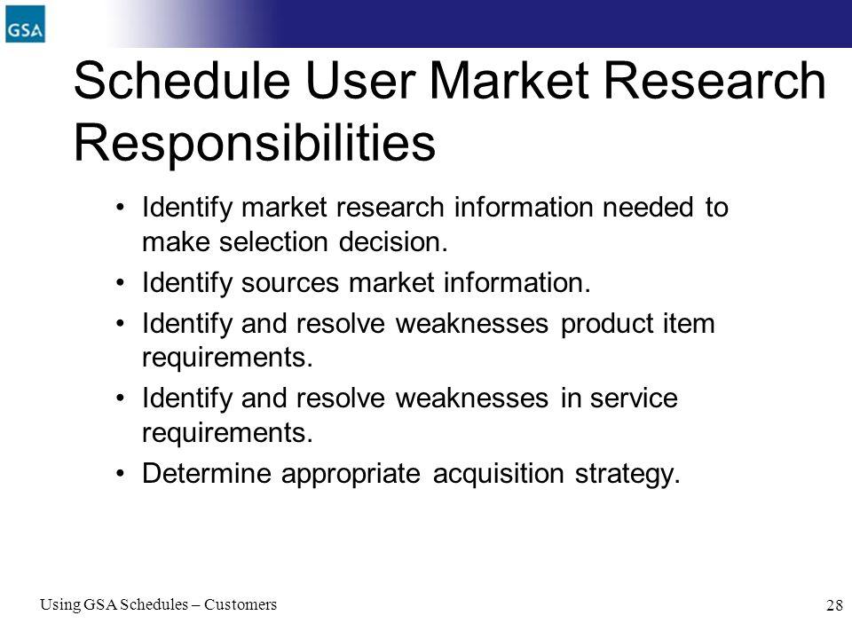 Schedule User Market Research Responsibilities