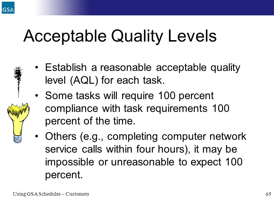 Acceptable Quality Levels