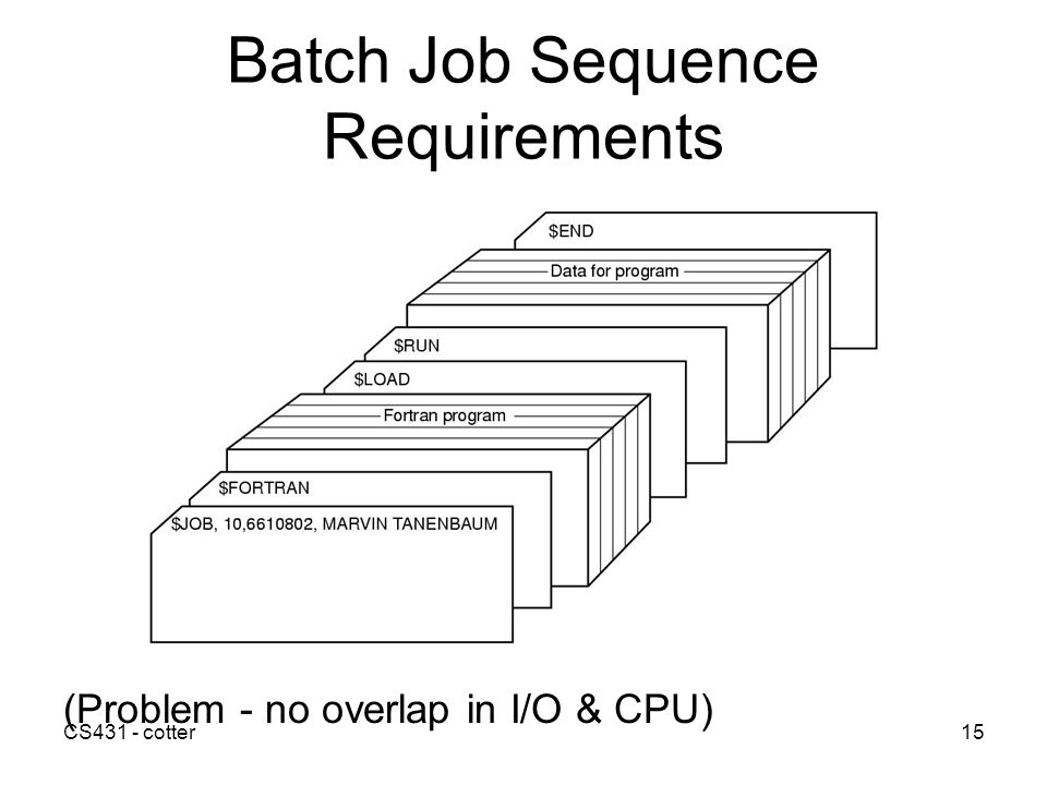 Batch Job Sequence Requirements
