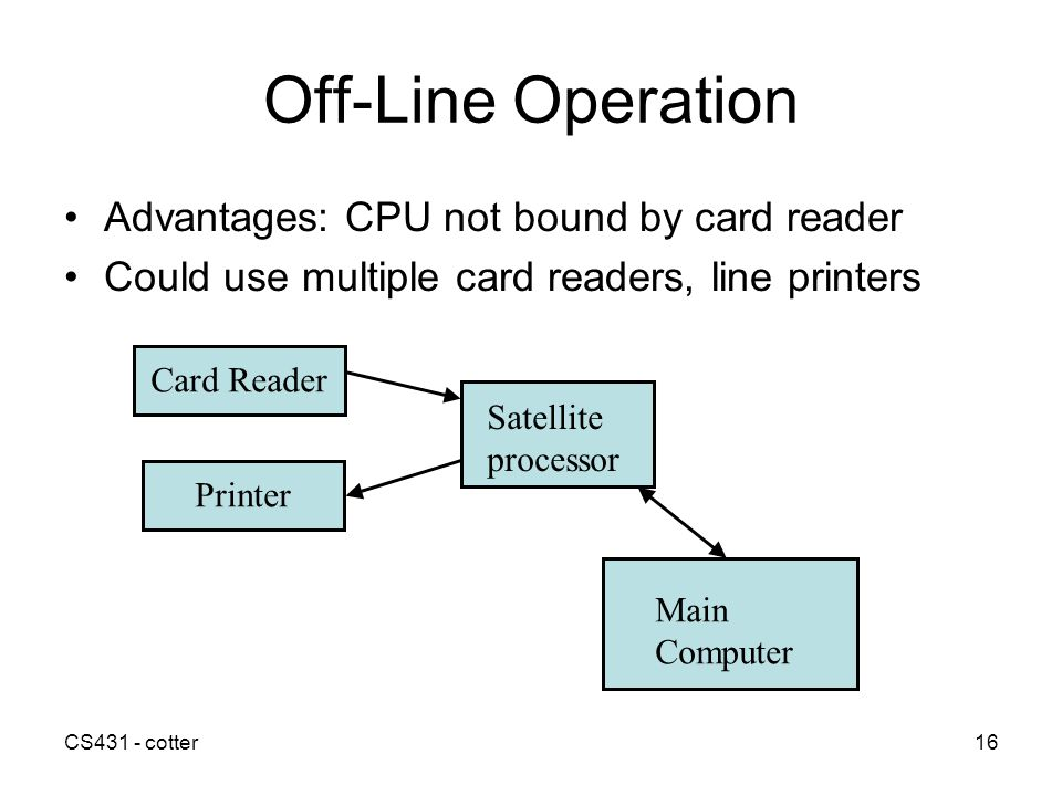 Off-Line Operation Advantages: CPU not bound by card reader