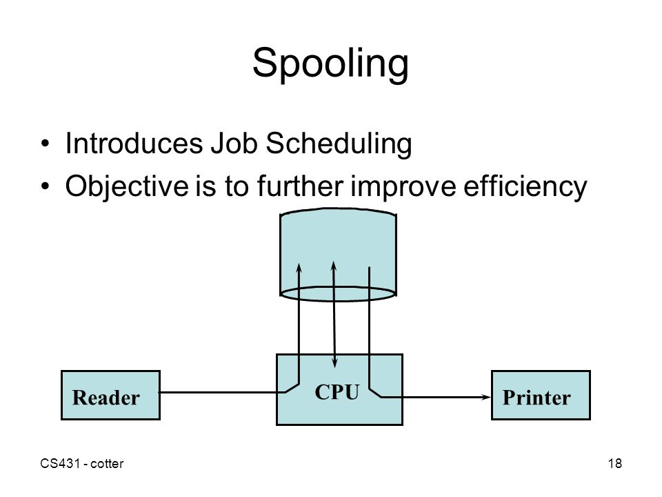 Spooling Introduces Job Scheduling