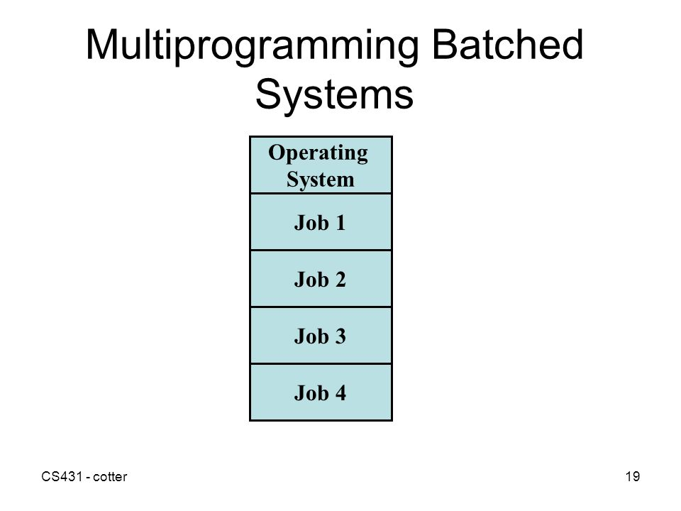 Multiprogramming Batched Systems