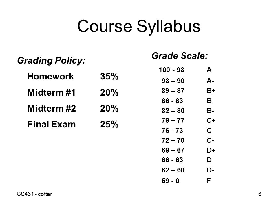 Course Syllabus Grade Scale: Grading Policy: A Homework 35%