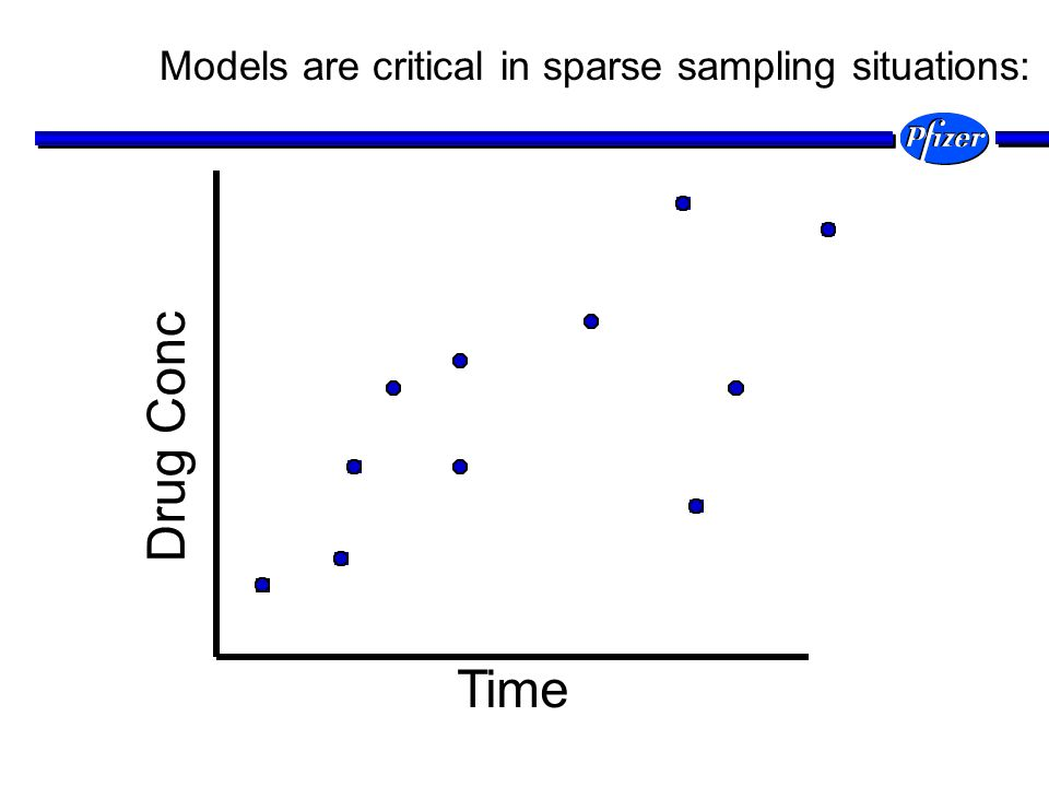 Models are critical in sparse sampling situations: