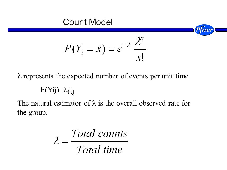 Count Model  represents the expected number of events per unit time