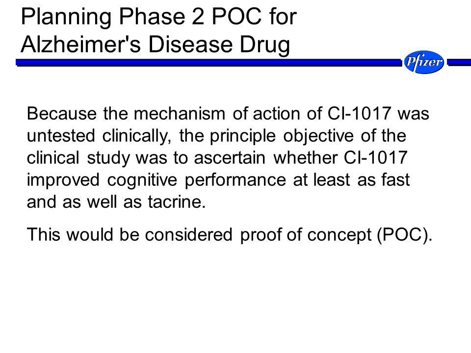 Planning Phase 2 POC for Alzheimer s Disease Drug