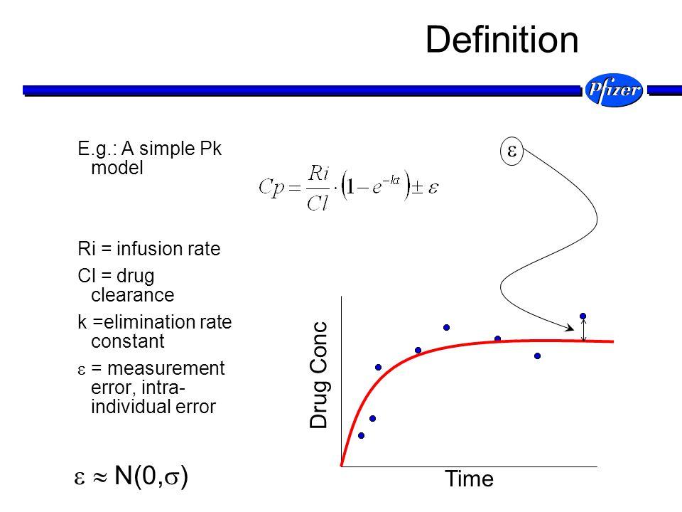Definition   N(0,)  Drug Conc Time E.g.: A simple Pk model