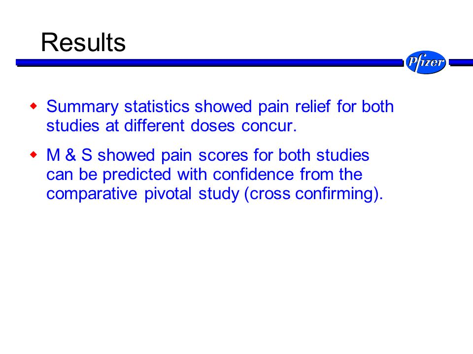Results Summary statistics showed pain relief for both studies at different doses concur.