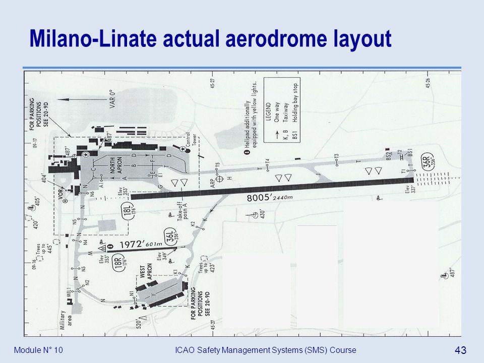 Milano-Linate actual aerodrome layout