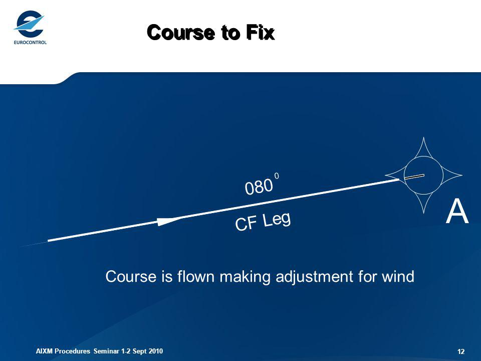 A Course to Fix 080 CF Leg Course is flown making adjustment for wind
