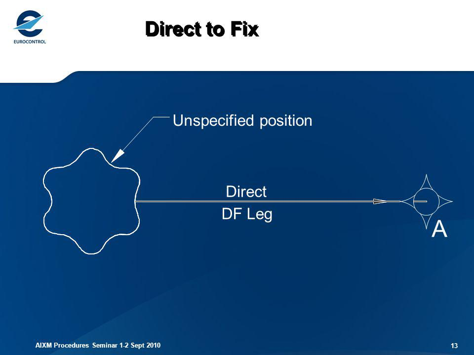 A Direct to Fix Unspecified position Direct DF Leg