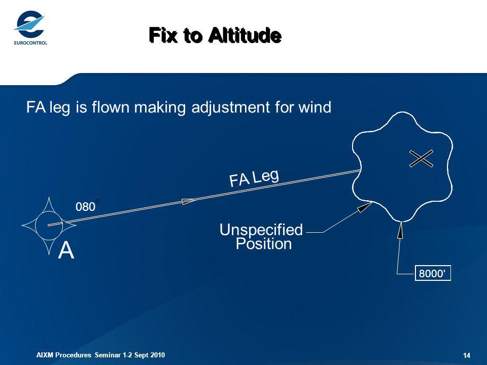 A Fix to Altitude FA leg is flown making adjustment for wind FA Leg
