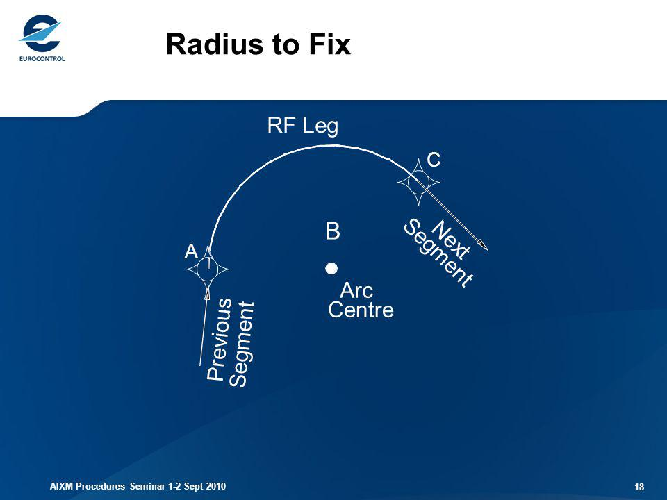 Radius to Fix B RF Leg Next Segment Arc Centre Previous Segment C A