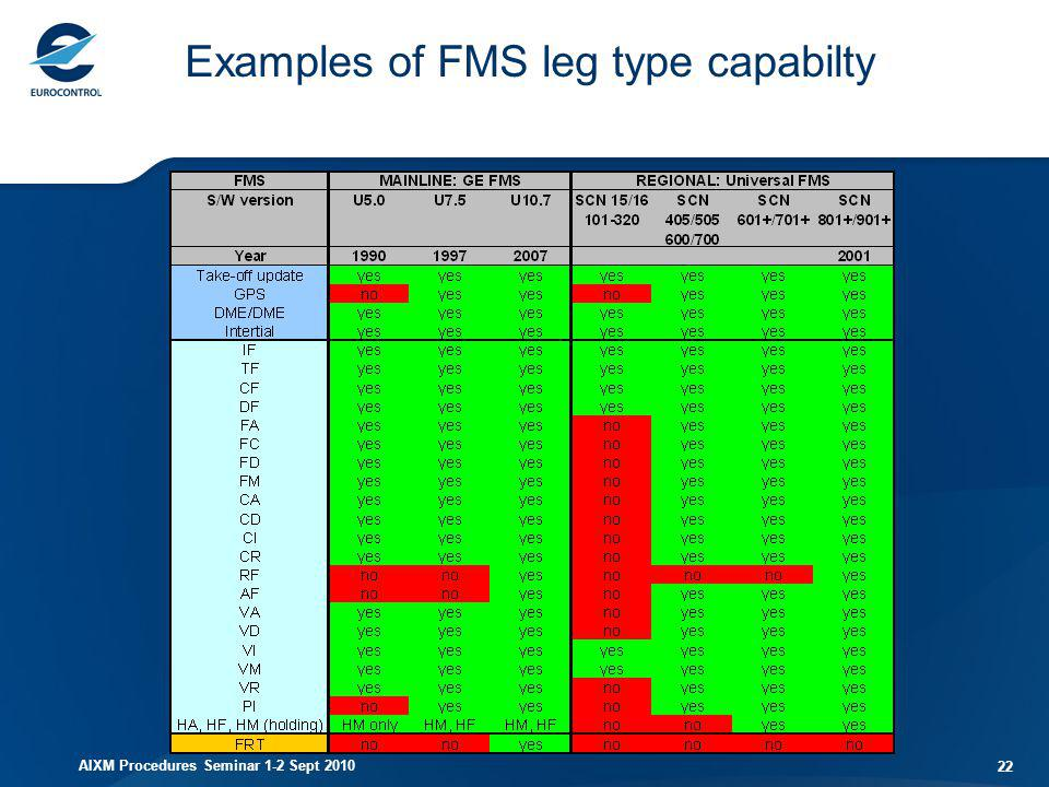 Examples of FMS leg type capabilty