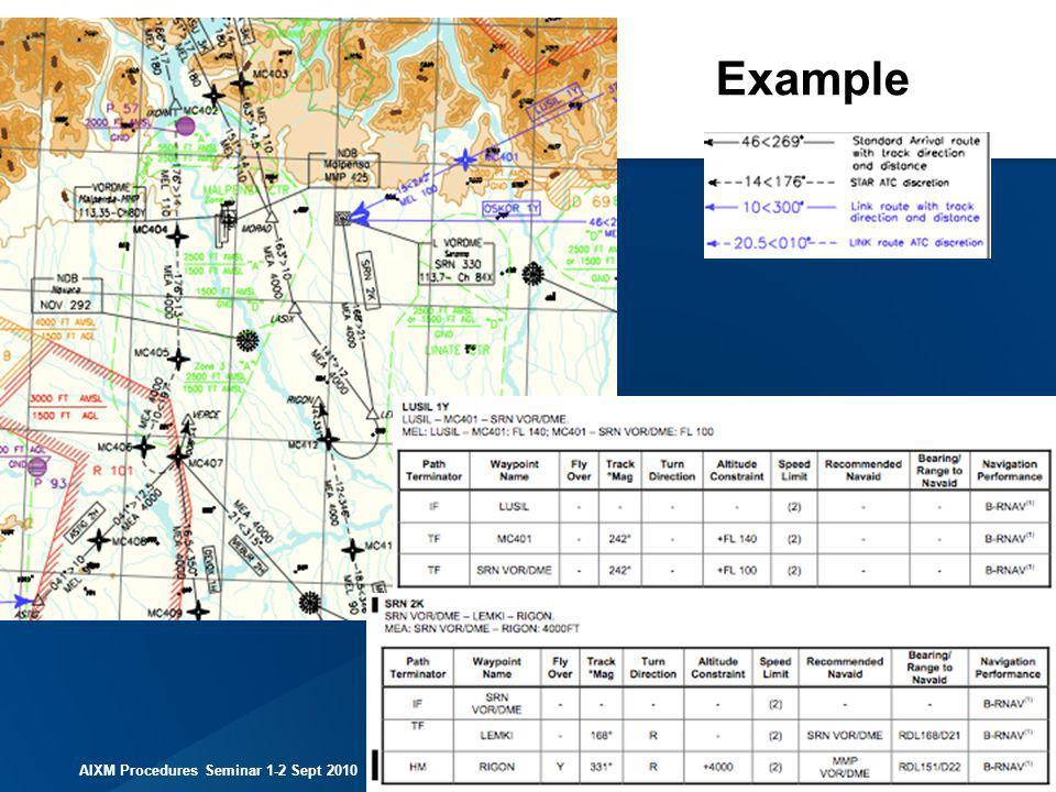 Example AIXM Procedures Seminar 1-2 Sept 2010