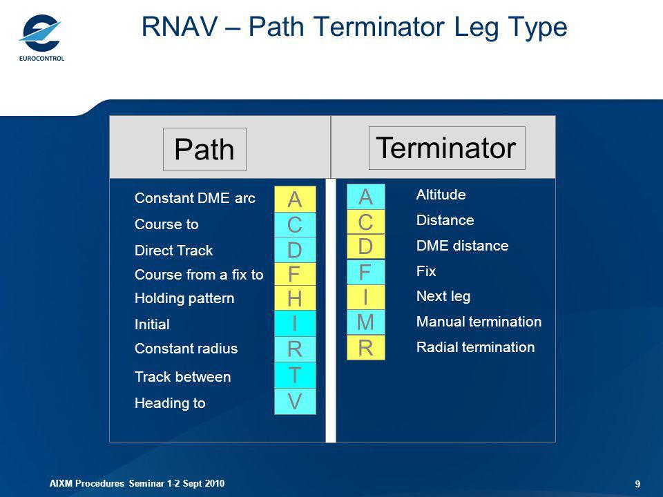RNAV – Path Terminator Leg Type