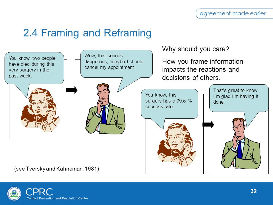 2.4 Framing and Reframing Why should you care