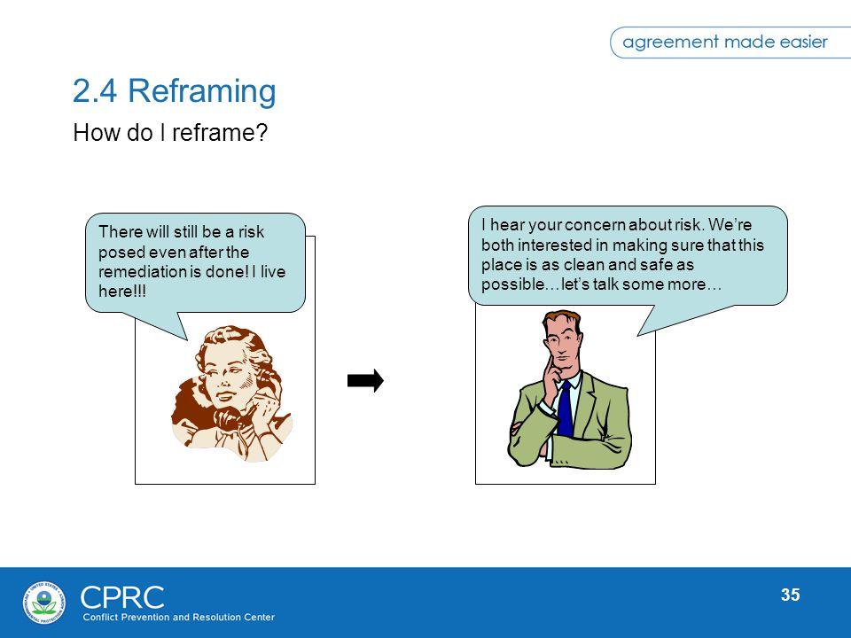 2.4 Reframing How do I reframe