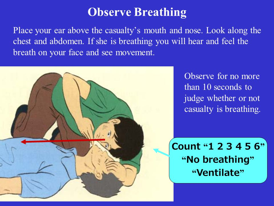 Observe Breathing