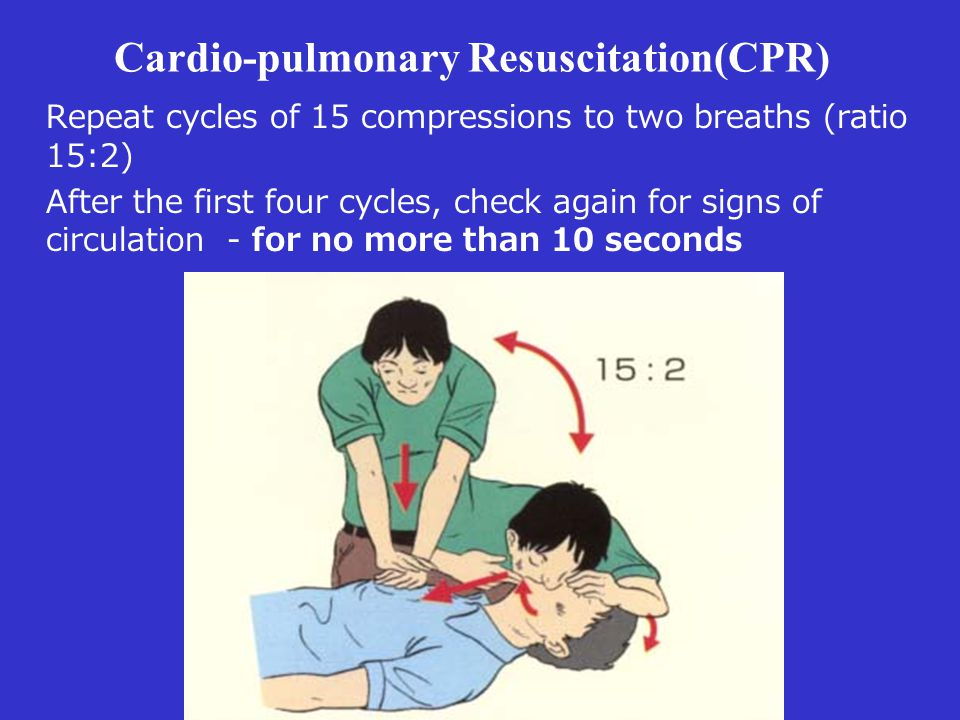 Cardio-pulmonary Resuscitation(CPR)
