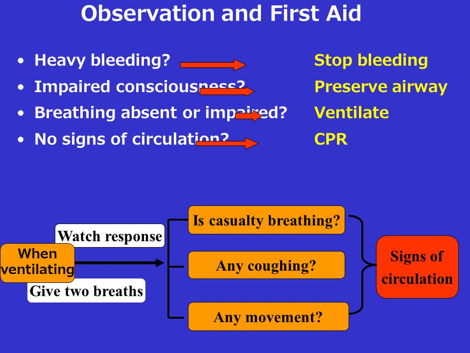 Observation and First Aid
