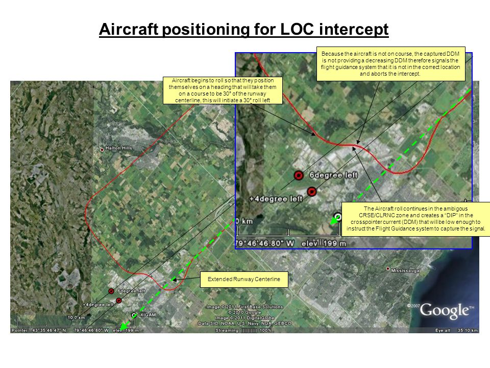 Aircraft positioning for LOC intercept