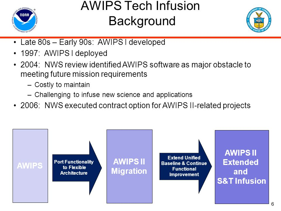 AWIPS Tech Infusion Background