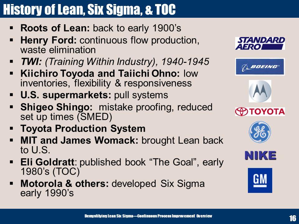 History of Lean, Six Sigma, & TOC