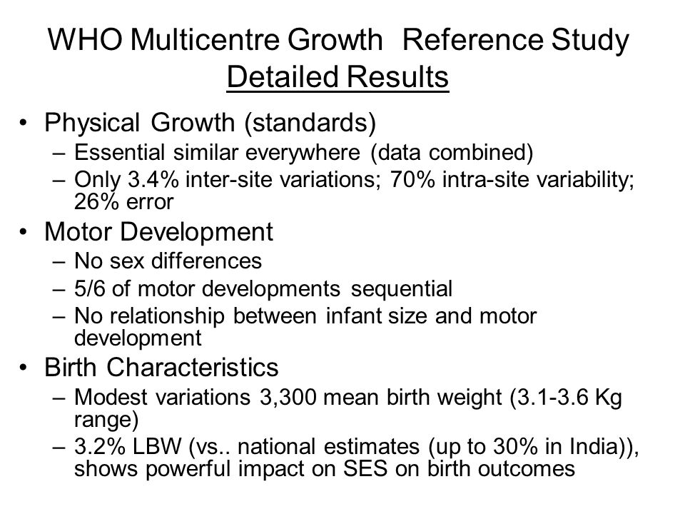 WHO Multicentre Growth Reference Study Detailed Results