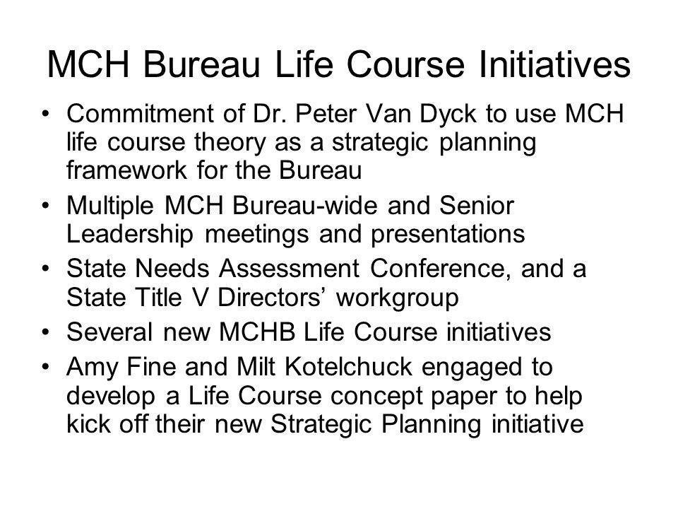 MCH Bureau Life Course Initiatives