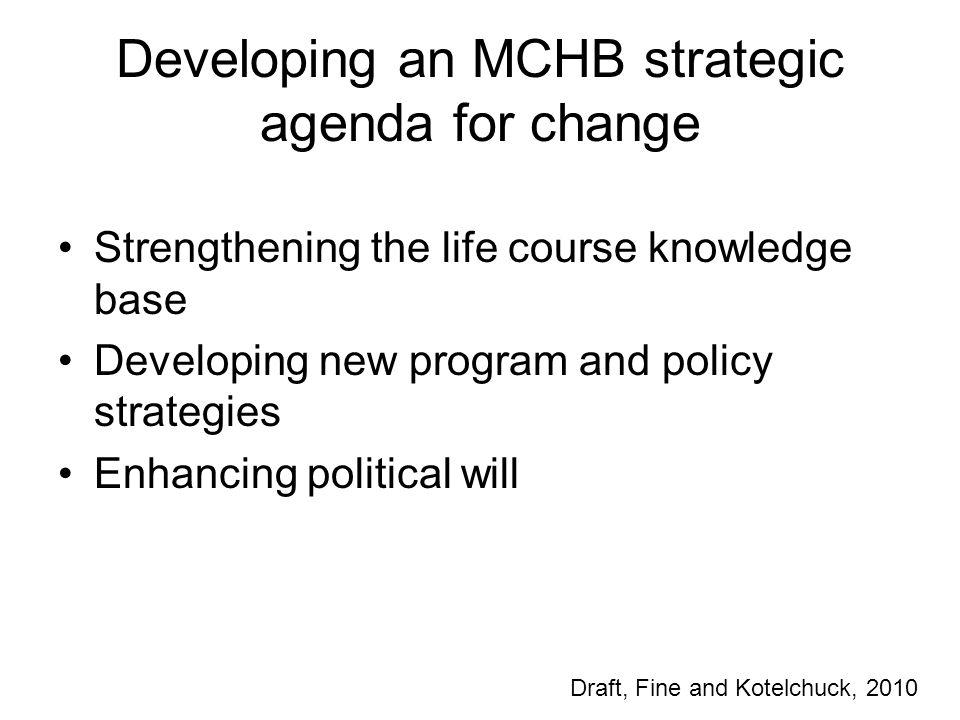 Developing an MCHB strategic agenda for change