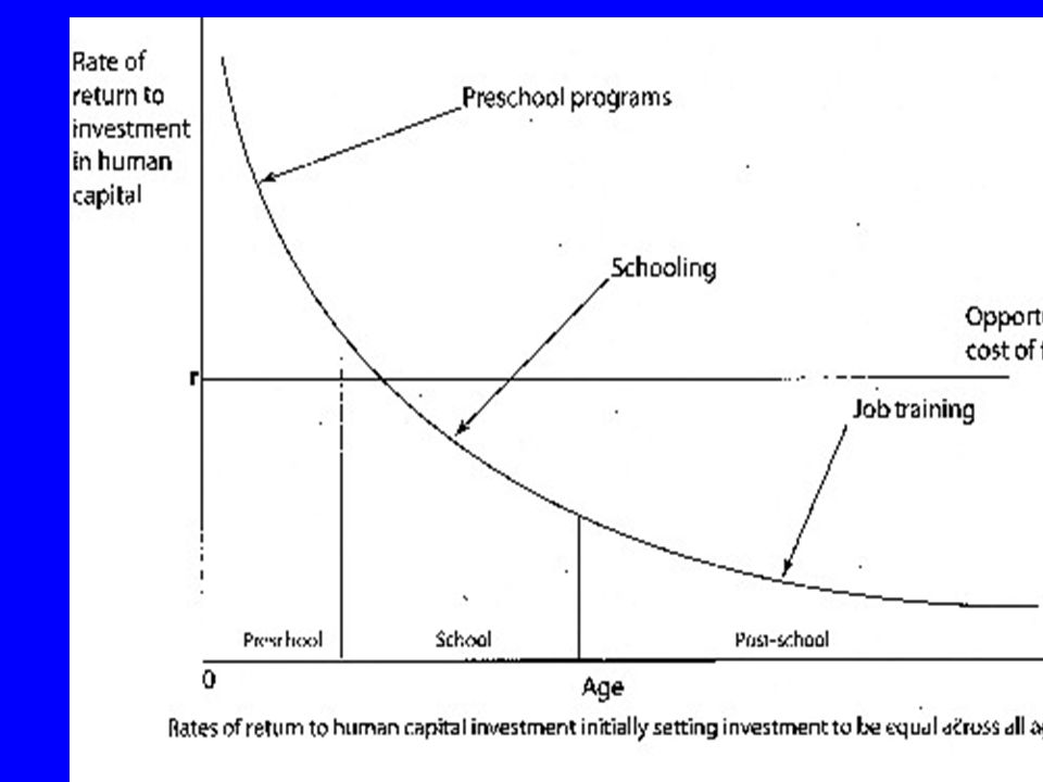 But we have to make the case that we get much greater return on investment of healthcare dollars by investing in early development, that if we really want to bend the curve on healthcare costs we have to invest early, beginning before birth, or better yet,