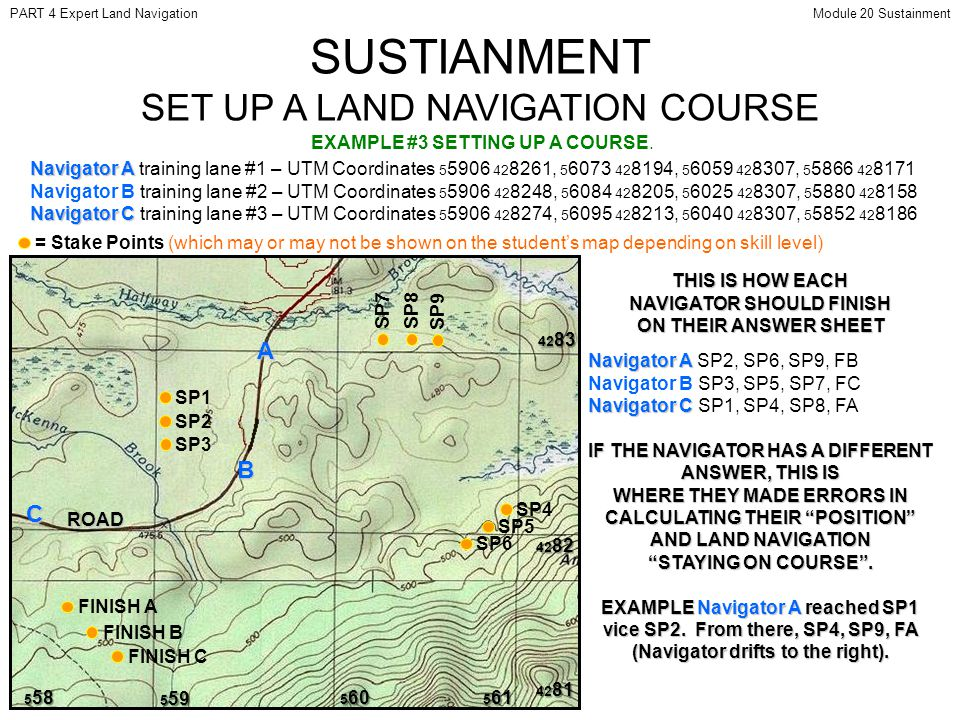SUSTIANMENT SET UP A LAND NAVIGATION COURSE