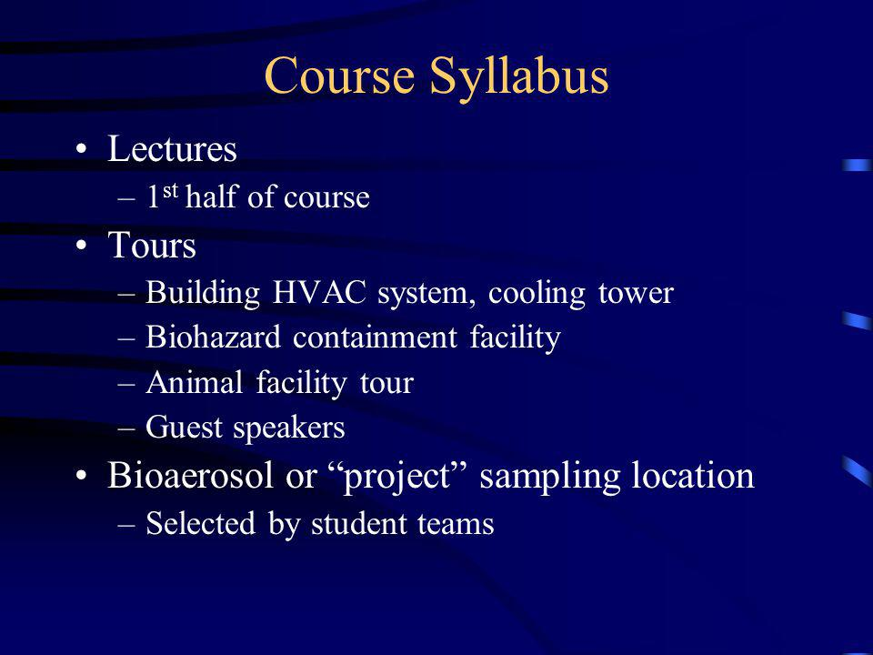 Course Syllabus Lectures Tours