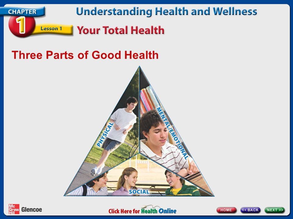 Three Parts of Good Health