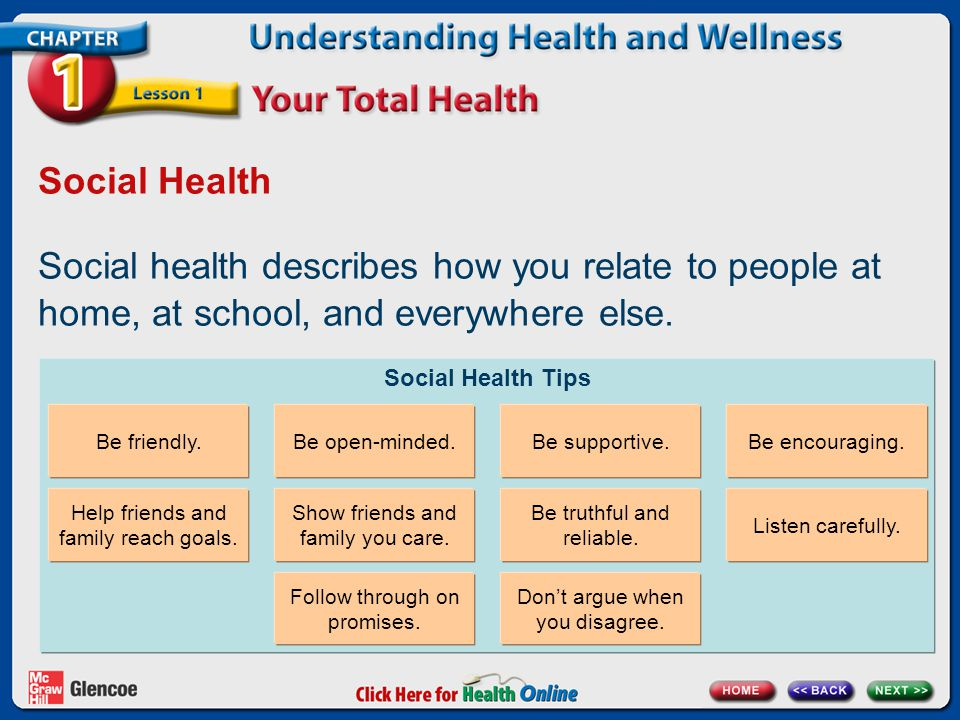 Social Health Social health describes how you relate to people at home, at school, and everywhere else.