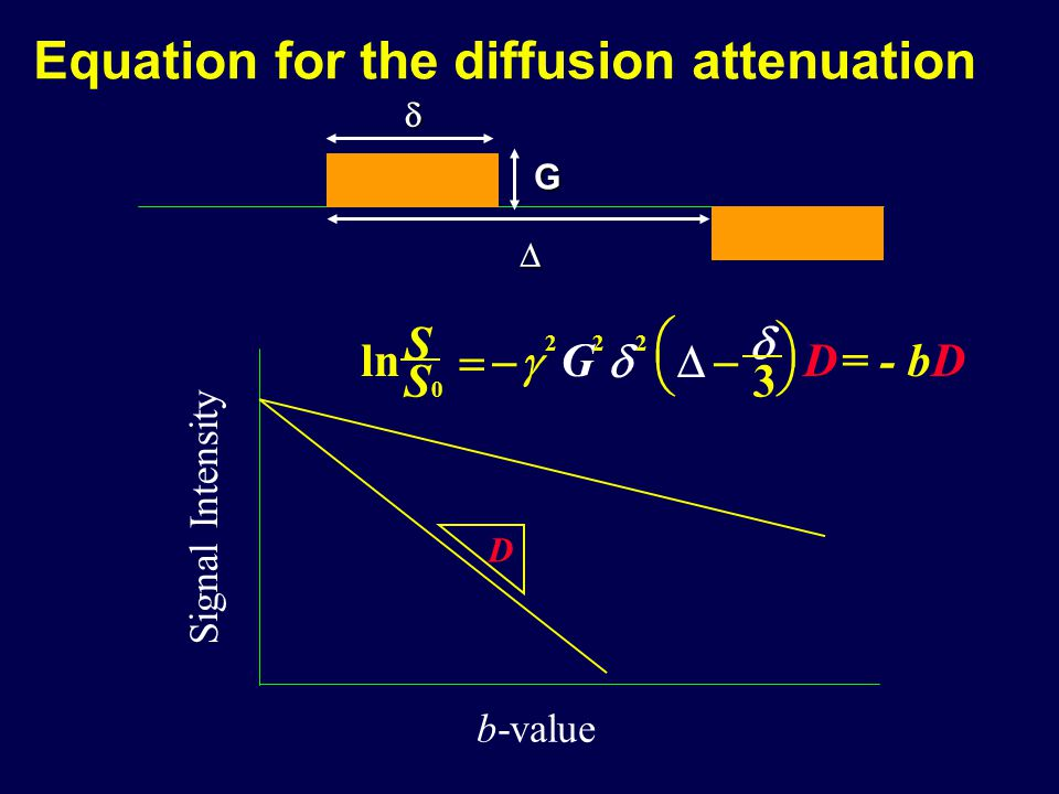 Equation for the diffusion attenuation