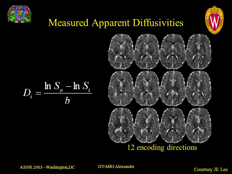 Measured Apparent Diffusivities