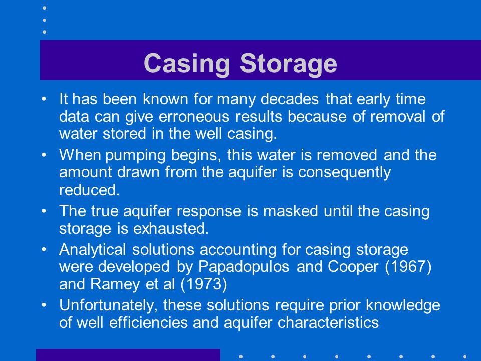 Casing Storage
