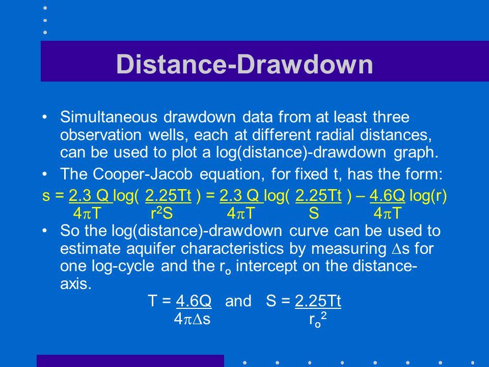 s = 2.3 Q log( 2.25Tt ) = 2.3 Q log( 2.25Tt ) – 4.6Q log(r)