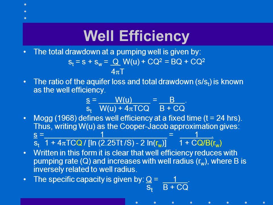 st = s + sw = Q W(u) + CQ2 = BQ + CQ2