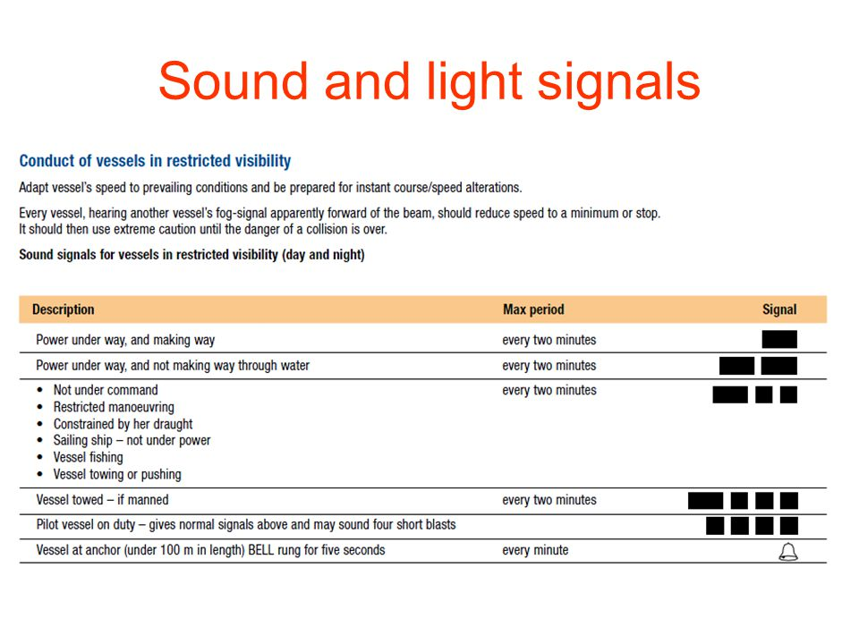 Sound and light signals