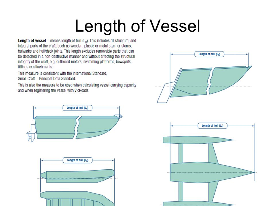 Length of Vessel