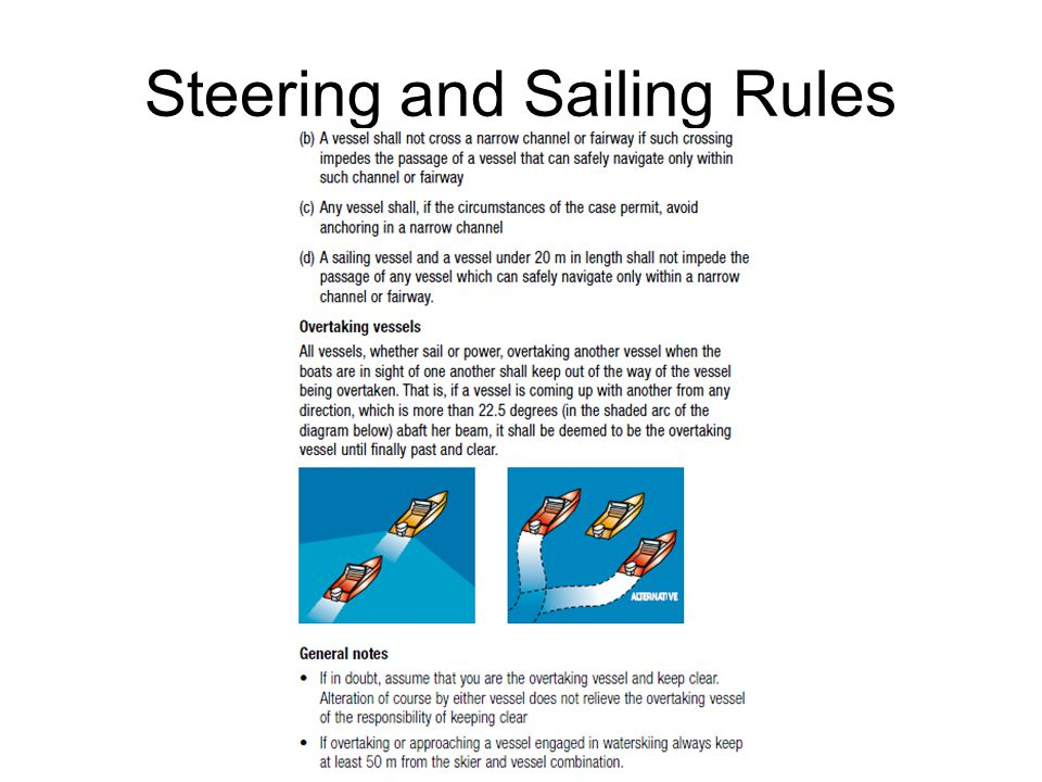 Steering and Sailing Rules