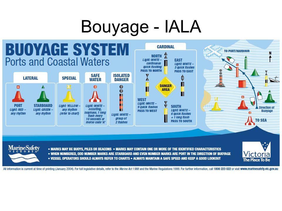 Bouyage - IALA