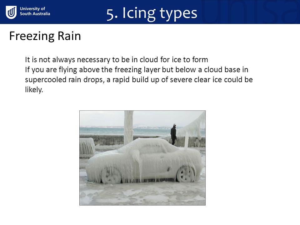 5. Icing types Freezing Rain