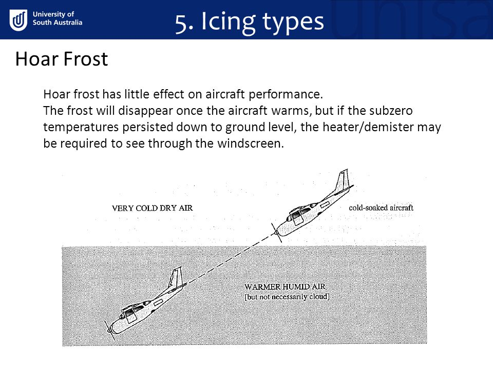 5. Icing types Hoar Frost. Hoar frost has little effect on aircraft performance.