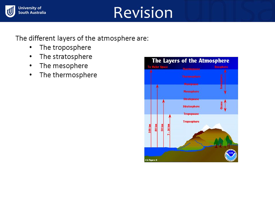 Revision The different layers of the atmosphere are: The troposphere