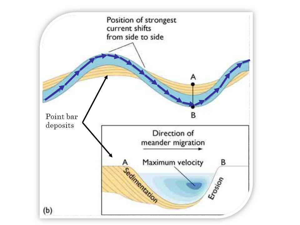 Point bar deposits